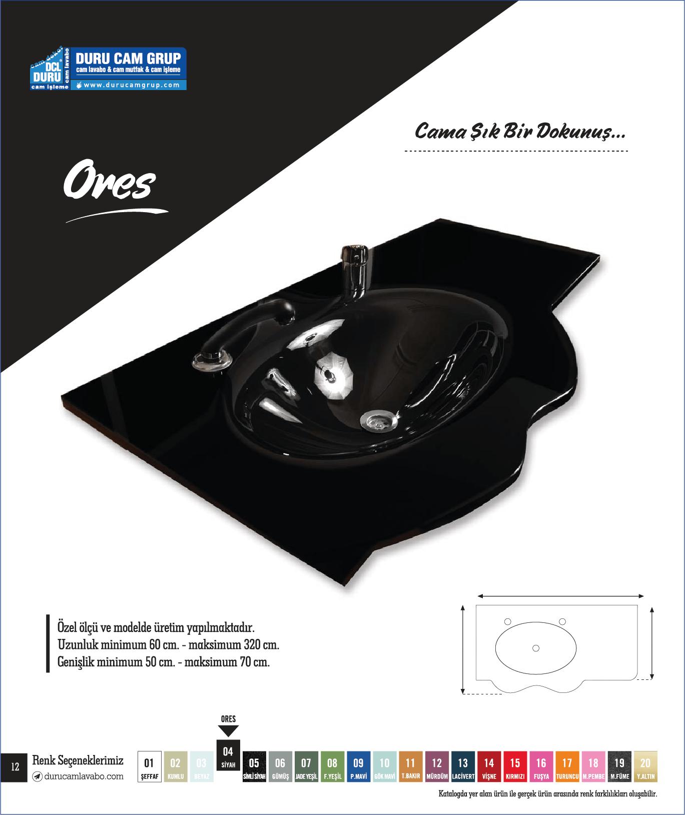 Ores Model